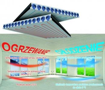 Płyty stropowe DX-Therm z systemem grzewczym. Fot. Dennert