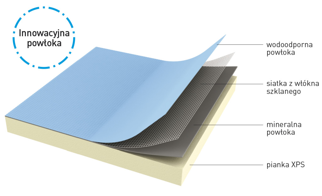 Konstrukcja płyty brodzikowej Ultrament. Fot. Ultrament