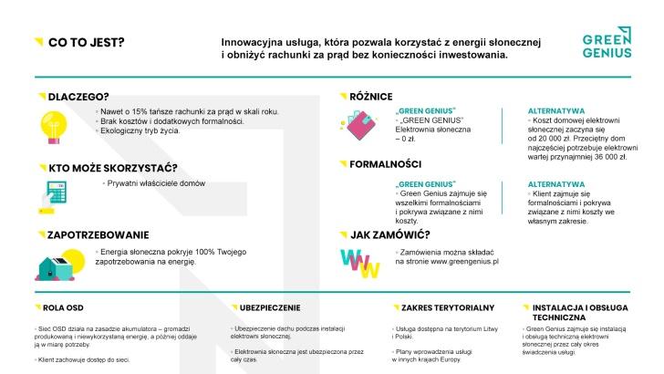 Źródło: www.greengenius.pl