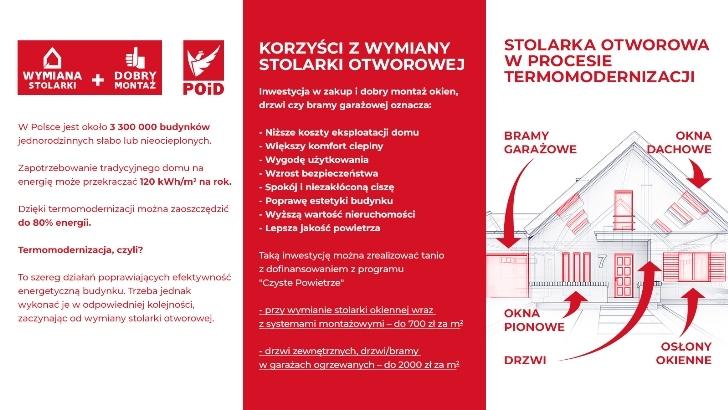 Aveex_for_POiD_Wymiana_stolarki+dobry_montaz_infografika_korzysci_termomodernizacji 728